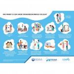 FECAVA en WSAVA lanceren infographic rond collegialiteit